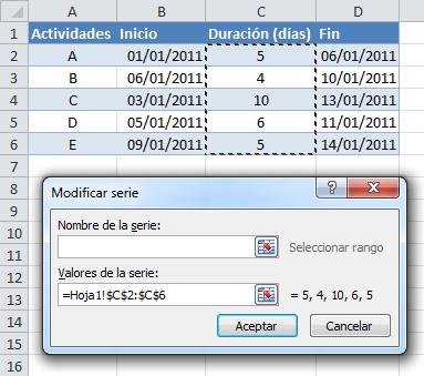 Ejemplo de Diagrama de Gantt en Excel