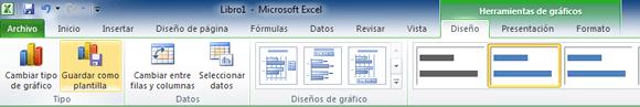 Crear, aplicar o quitar plantillas de gráficos en Excel
