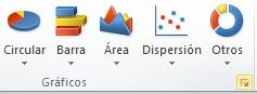 Cómo utilizar plantillas de gráficos en Excel