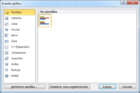 Administrar las plantilla de gráficos en Excel
