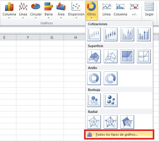 Plantilla de gráficos para Excel