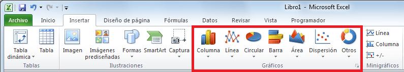 Qué es Microsoft Excel y para qué sirve