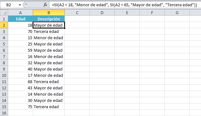 Explicación de la función SI anidada en Excel