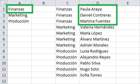 Listas dependientes en Excel