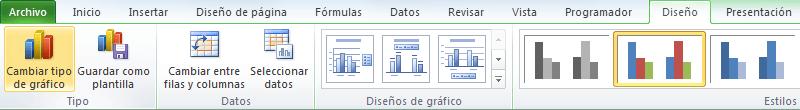 Crear gráfico combinado paso a paso en Excel