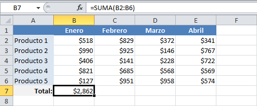 Referencias absolutas y referencias relativas en Excel