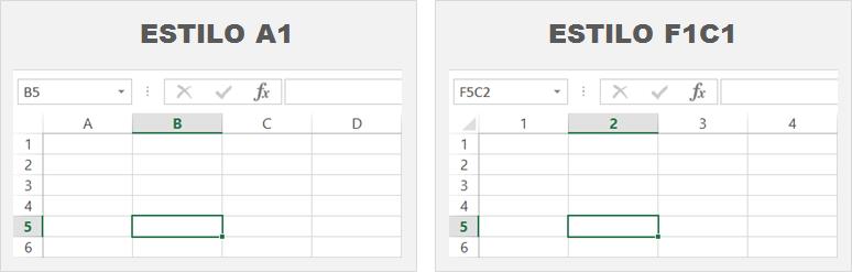 Estilo de referencia A1 y F1C1