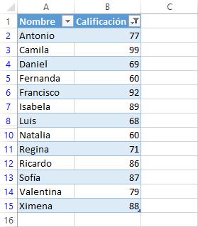Utilizar filtros con números en Excel