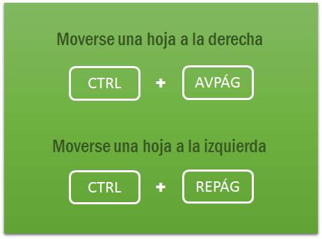 Cómo moverse entre hojas de Excel - Excel Total