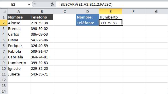 Ejemplos de la función BUSCARV en Excel