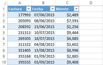 Filtrar datos por fecha