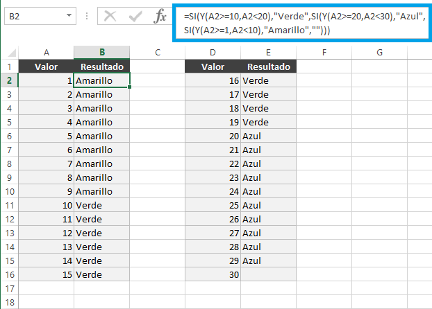 Función SI entre dos valores en Excel