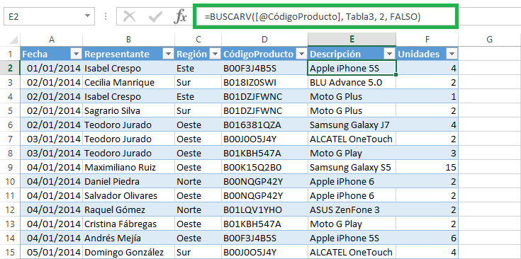 Fundamentos de Power Pivot en Excel