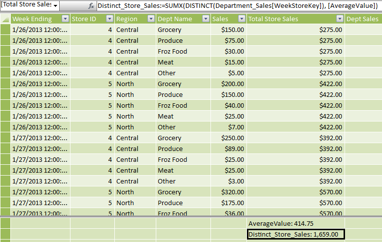 Descubre qué es Power Pivot para Excel