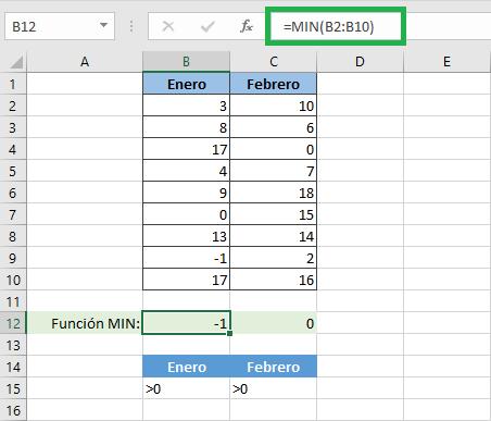 Valor minimo Excel sin cero