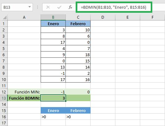 Calcular el mínimo distinto de cero en Excel