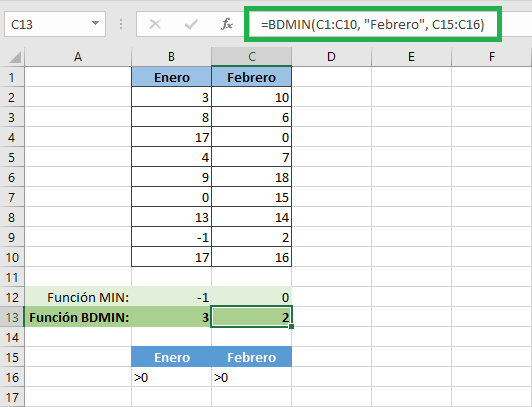 Excluír el cero del valor mínimo en Excel