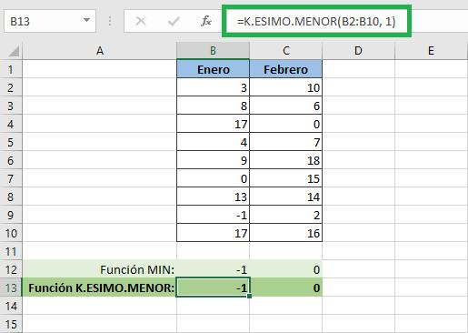 Omitir el cero al calcular el MIN de una lista de valores