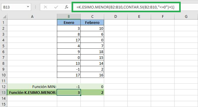Función MIN excluyendo el cero en Excel