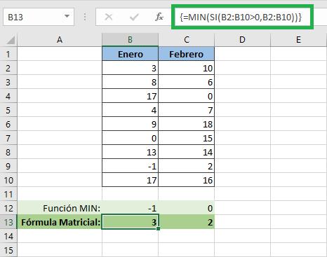 Hallar el valor mínimo en Excel excluyendo el cero