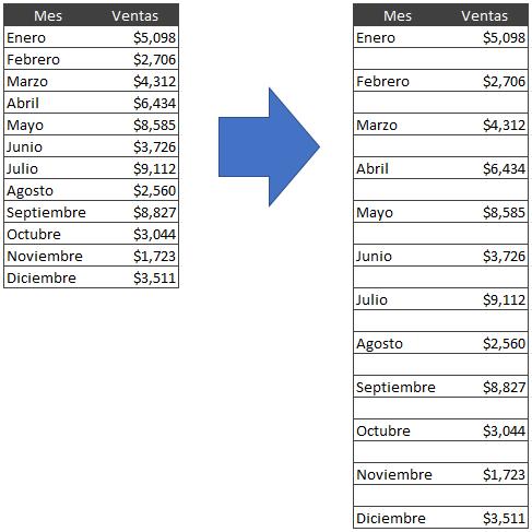 Como insertar filas intercaladas en Excel