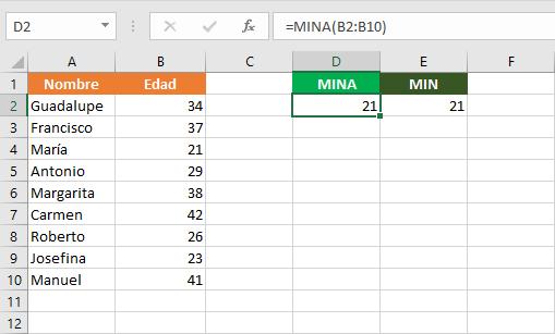 La función MINA en Excel