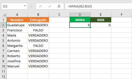 Valor mínimo con la función MINA en Excel