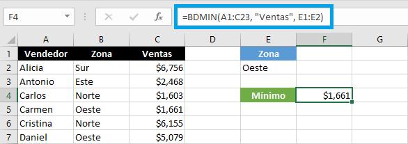 Funciones de Bases de datos en Excel