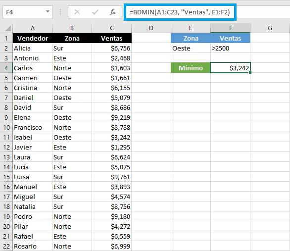 Sintaxis de la función BDMIN en Excel
