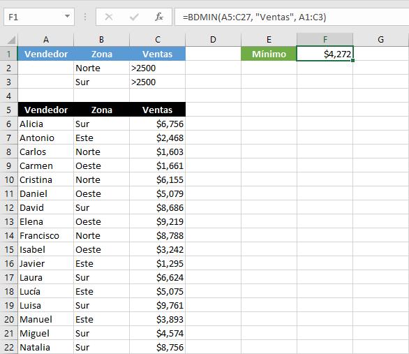 Fórmula BDMIN en Excel