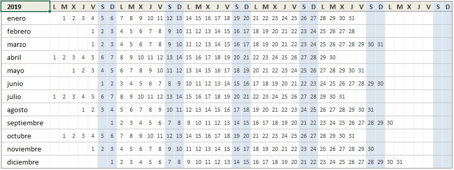 Calendario 2019 en Excel en Miniatura