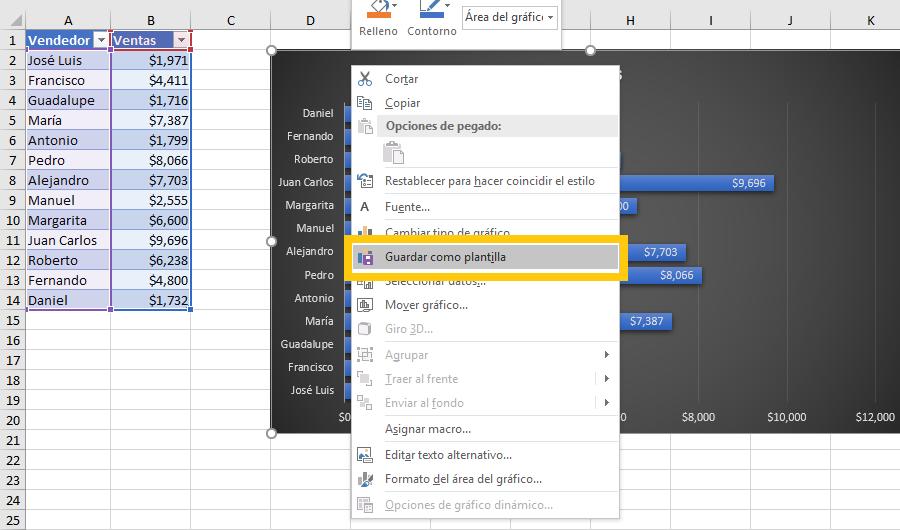 Cómo crear una plantilla de gráfico en Excel