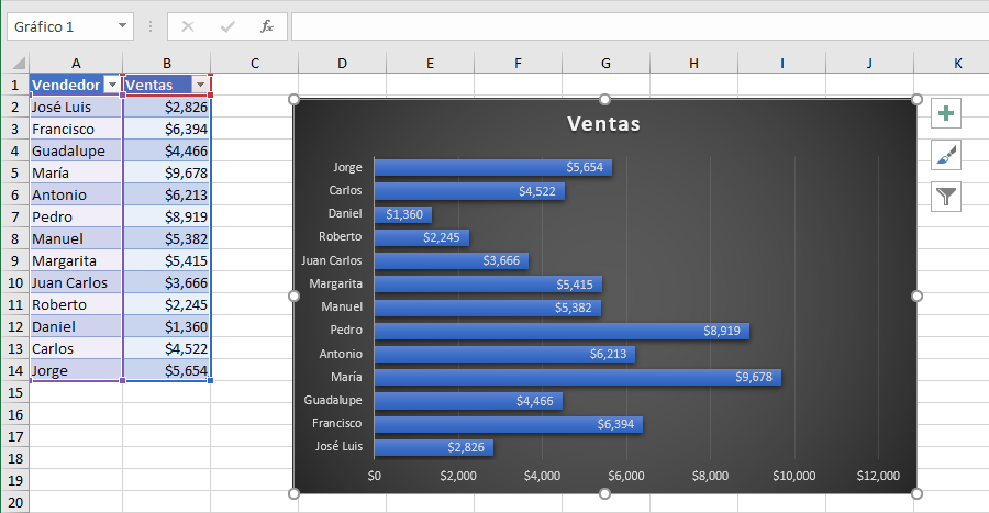 Ejemplo de plantilla de gráfico en Excel