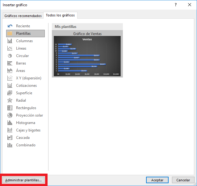 Cómo administrar las plantillas de gráficos en Excel