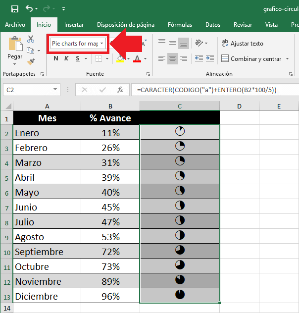Mini gráficos circulares en Excel