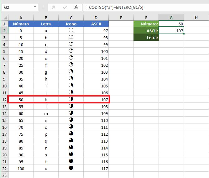 Dashboard con mini gráficos circulares en Excel