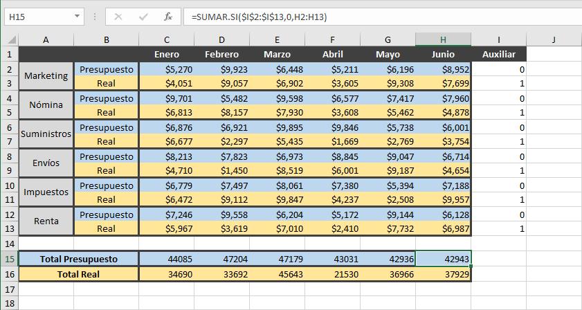 Fórmula para sumar filas alternas en Excel