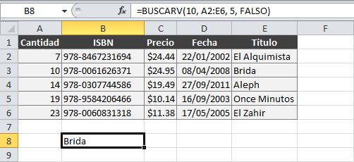 Ejemplo de la función BUSCARV