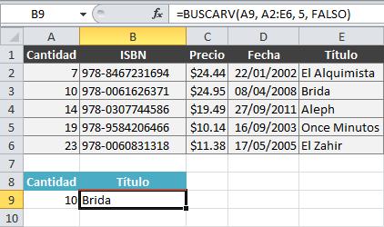 Guía de la función BUSCARV en Excel