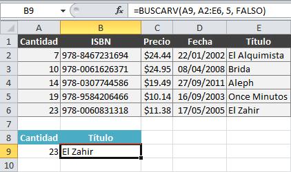 Cómo utilizar la función BUSCARV