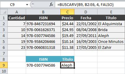 Explicación y ejemplos de la función BUSCARV