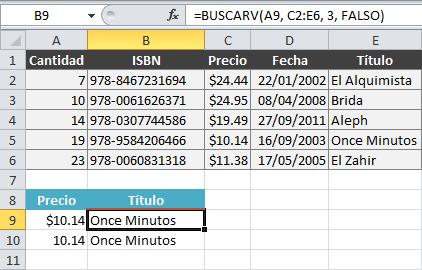 Ejemplos resueltos de la función BUSCARV