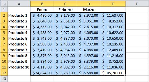 Trucos para la Autosuma en Excel