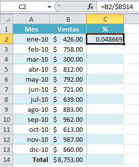 Calculando porcentajes en Excel