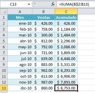 Ventas acumuladas en Excel