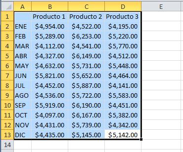 Como crear un gráfico en Excel