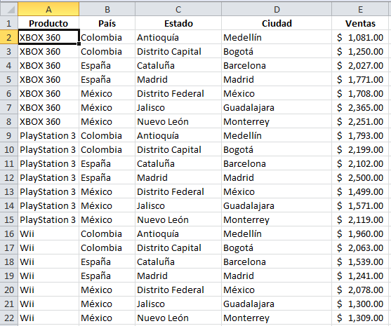 Tabla de datos para crear una tabla dinámica