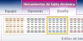 Ficha diseño para una tabla dinámica