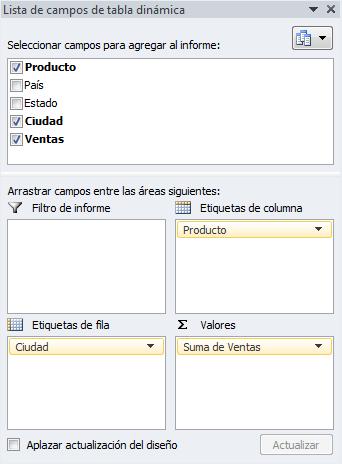 Lista de campos de tabla dinámica