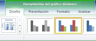 Formato de un gráfico dinámico